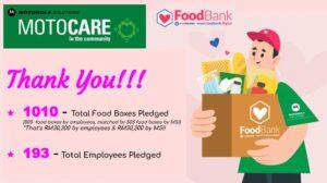 Motorola Supports FoodBank.Digital