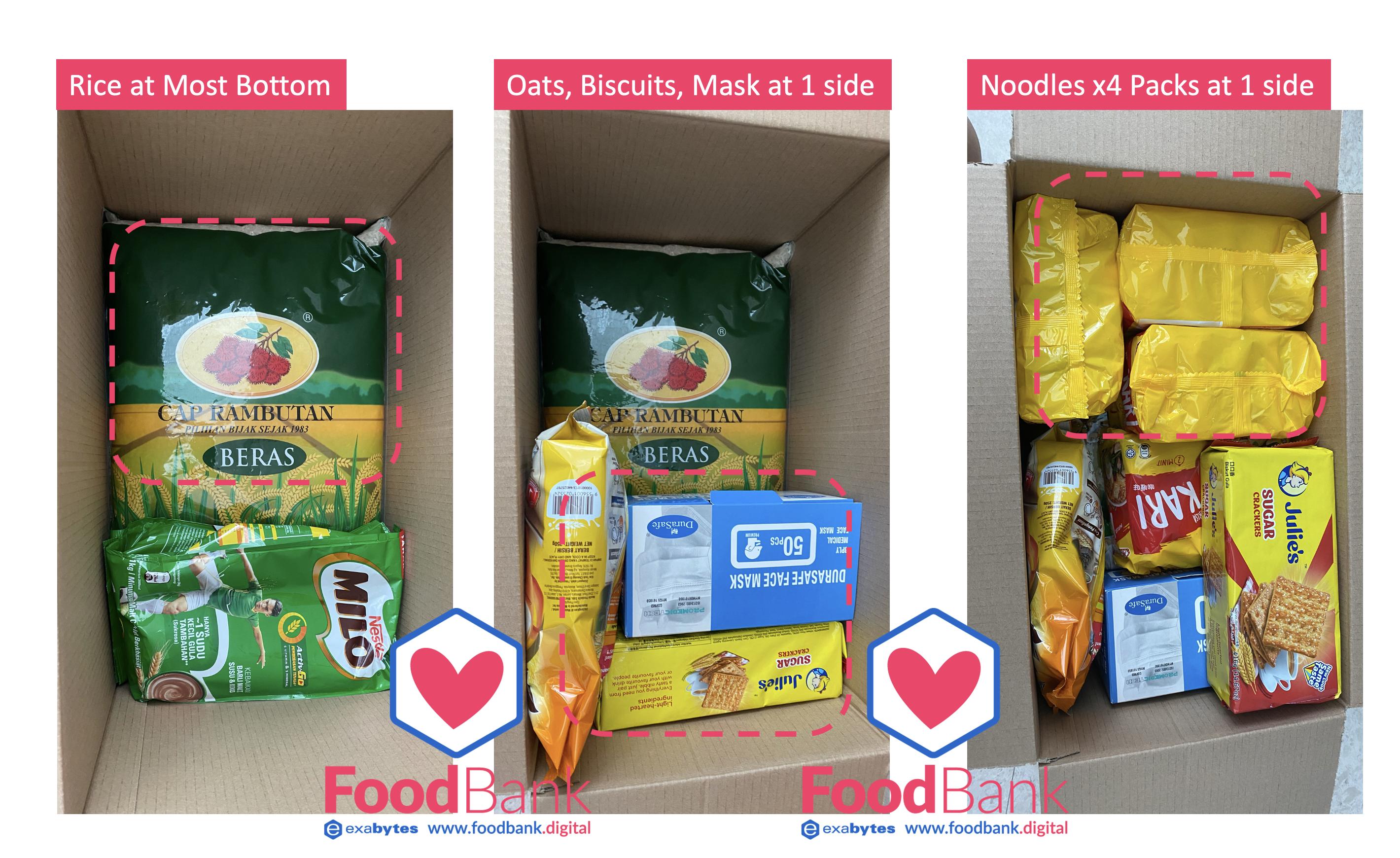 FoodBank.Digital Packing SOP