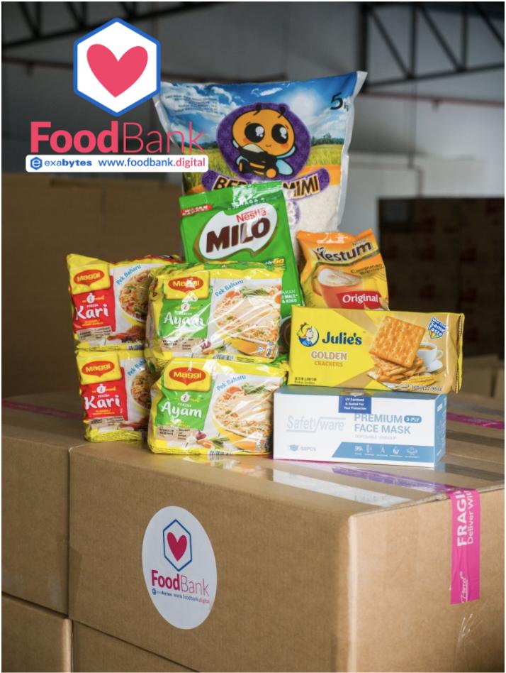 FoodBank.Digital FoodBox